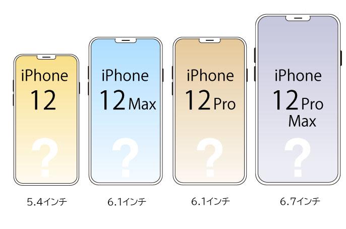 iPhone12、iPhone12Max、iPhone12Pro、iPhone12ProMax