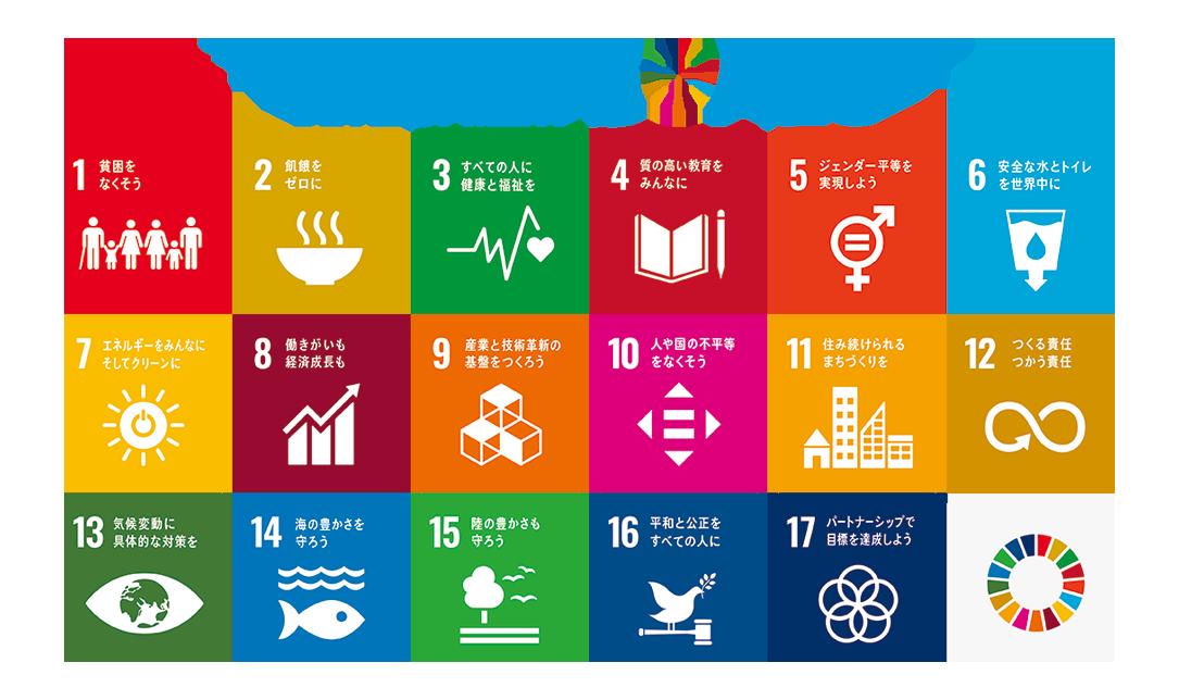 持続可能な開発目標(SDGs)ロゴ画像