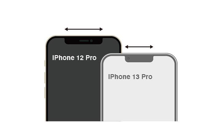 iPhone13シリーズではノッチが小型化